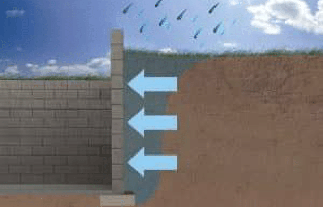 How Expansive Soils Affect Foundation Walls