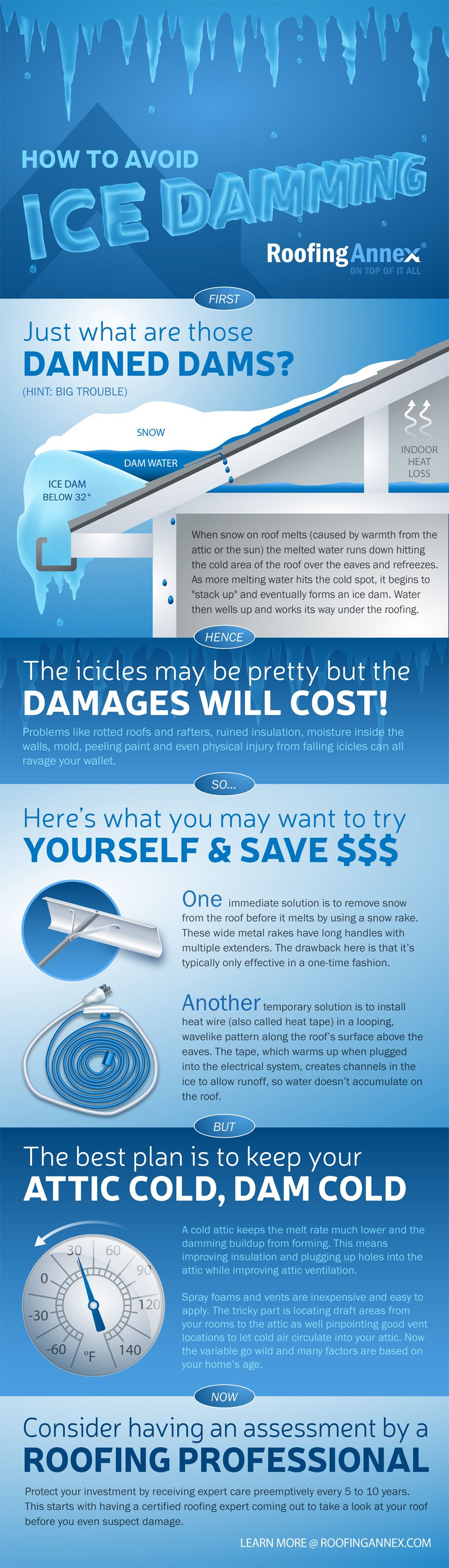 How To Protect Your Roof From Ice Dams (Infographic)