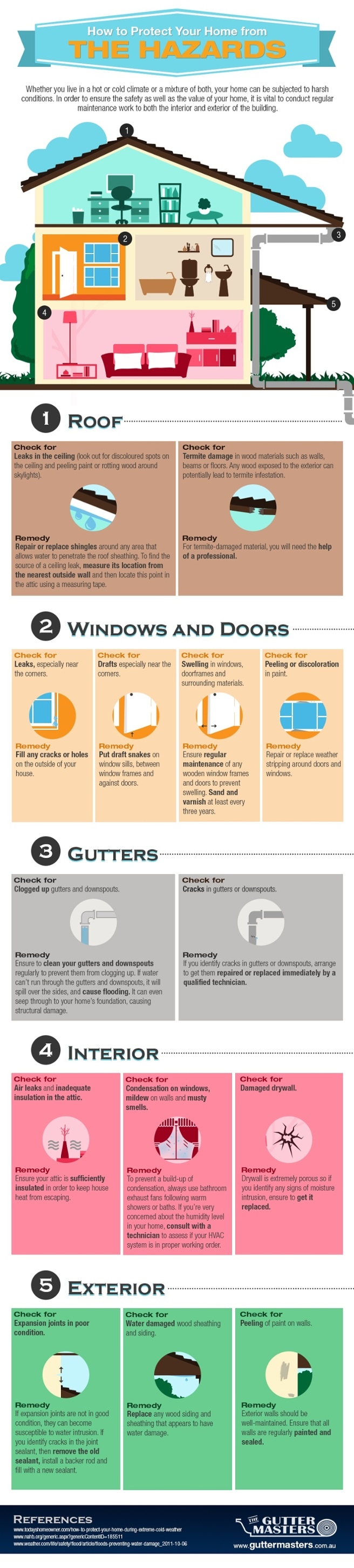Tips To Protect Your CT Home From Potential Hazards (Infographic)