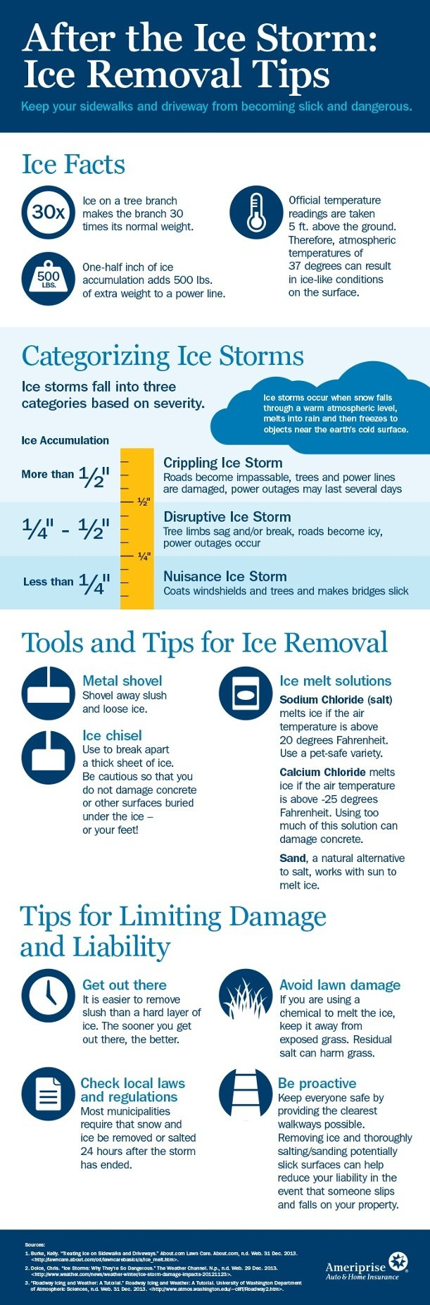 The Damages Of CT Ice Storms (Infographic)