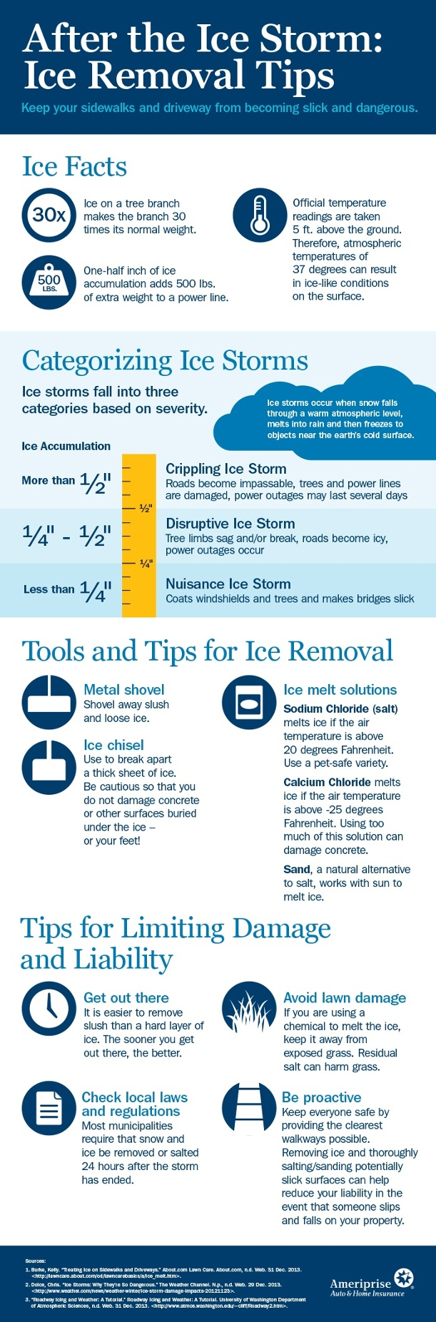 Ice-Removal-Tips_Infographic.jpg