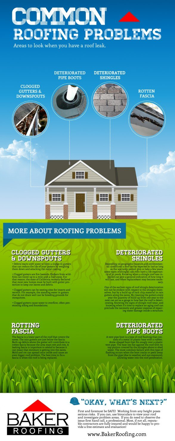 Common Areas To Inspect When You Have A CT Roof Leak (Infographic)