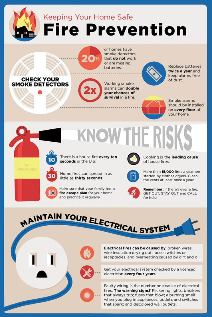 Fire Prevention Tips To Keep Your CT Home Safe (Infographic)