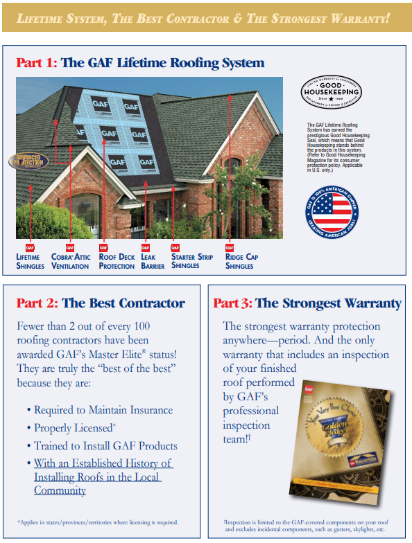 The Weather Stopper 3 Part Roof Protection Program