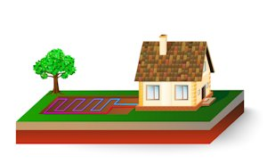 A In-Depth Guide to Geothermal Heating in Winston-Salem