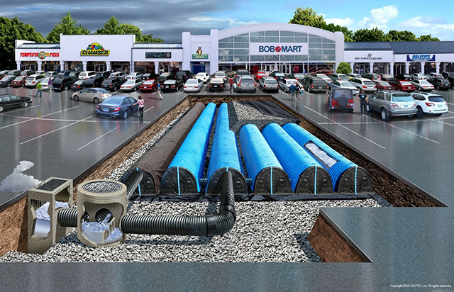 Commercial Drainage System