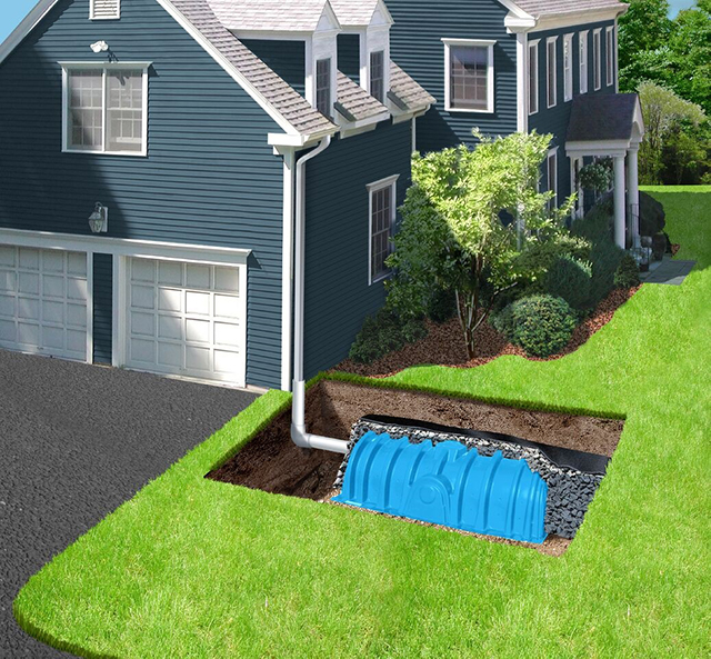 DryWell Drainage