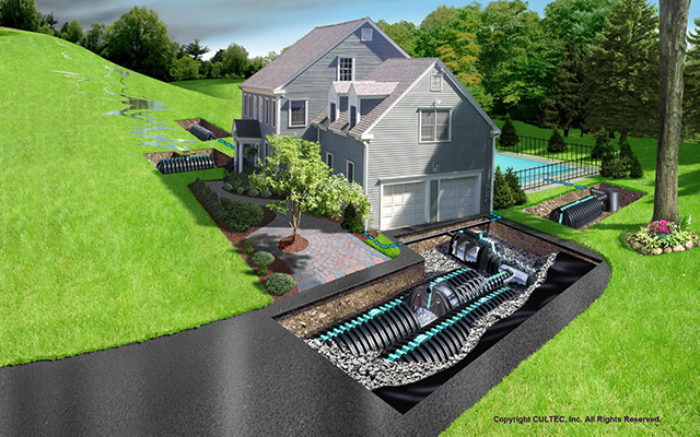Residential Drainage Systems in Connecticut