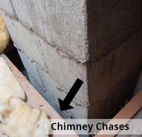 chimney chases