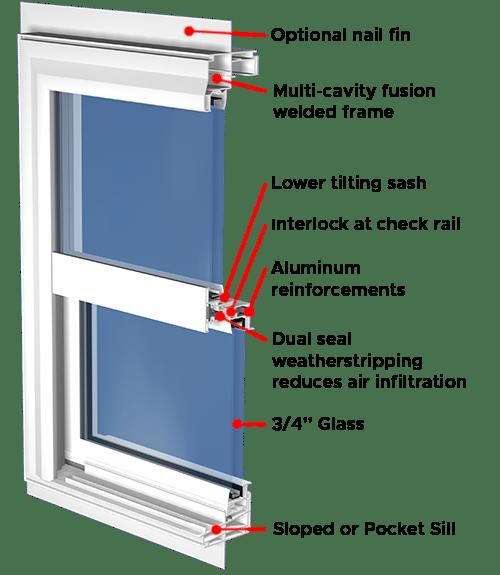 single hung window frame and sash details