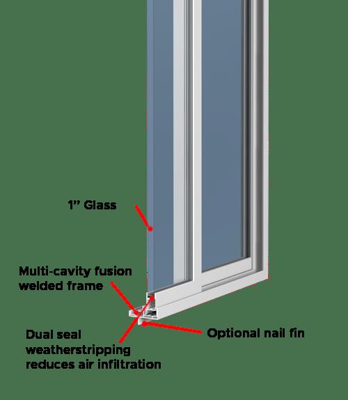 frame and sash details