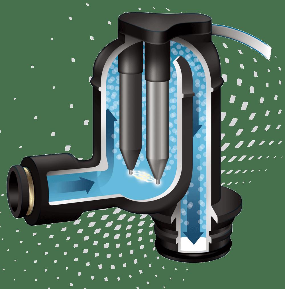 Chrlorine-Generator