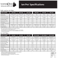 Ion Pro Whole House Filtration Specs