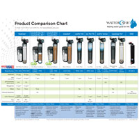 Product Comparison Guide