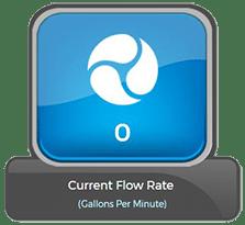 Wripli Current Flow