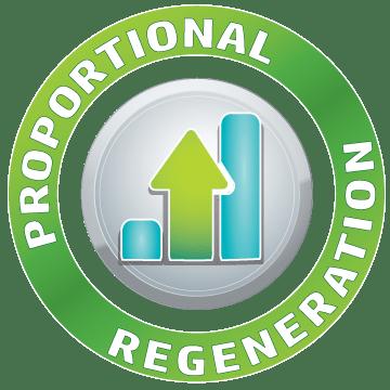 Proportional regeneration