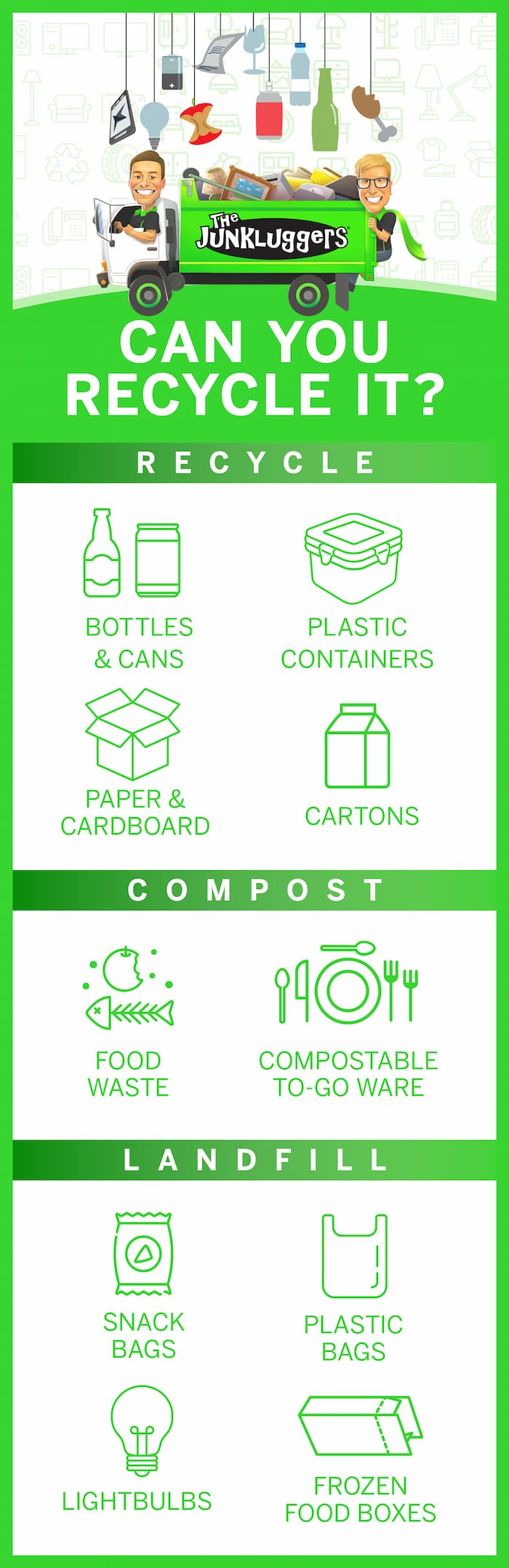 Can you recycle it?