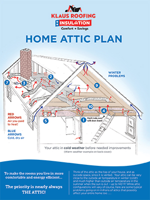 Home Attic Plan