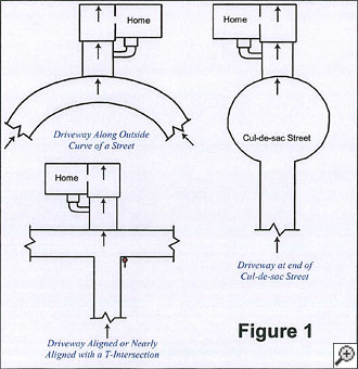 street creep diagrams showing how it's caused