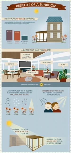 Benefits of a sunroom