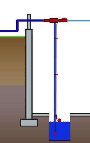 moisture seeping directly through a concrete basement wall
