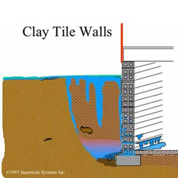 Clay Tile Walls