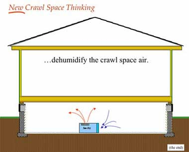 Condition crawl space air by adding a SaniDry™ Dehumidifier