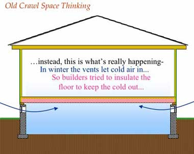 Insulating does not solve the problem.