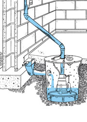 Drainage System Drawin