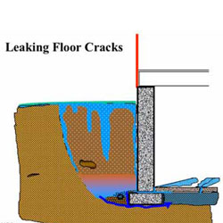 Floor Leak