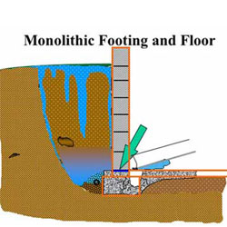 Monolithic Foundation