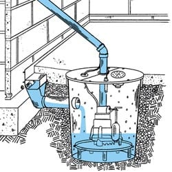 a diagram of a submersible sump pump system