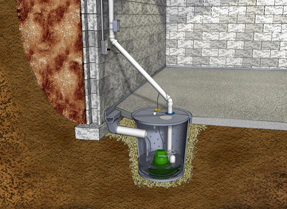 How Much Does Basement Waterproofing Cost, How Much Is It To Waterproof Your Basement