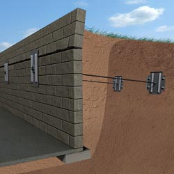 diagram of wall anchors bracing a foundation wall