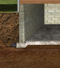 Illustration of a monolithic foundation