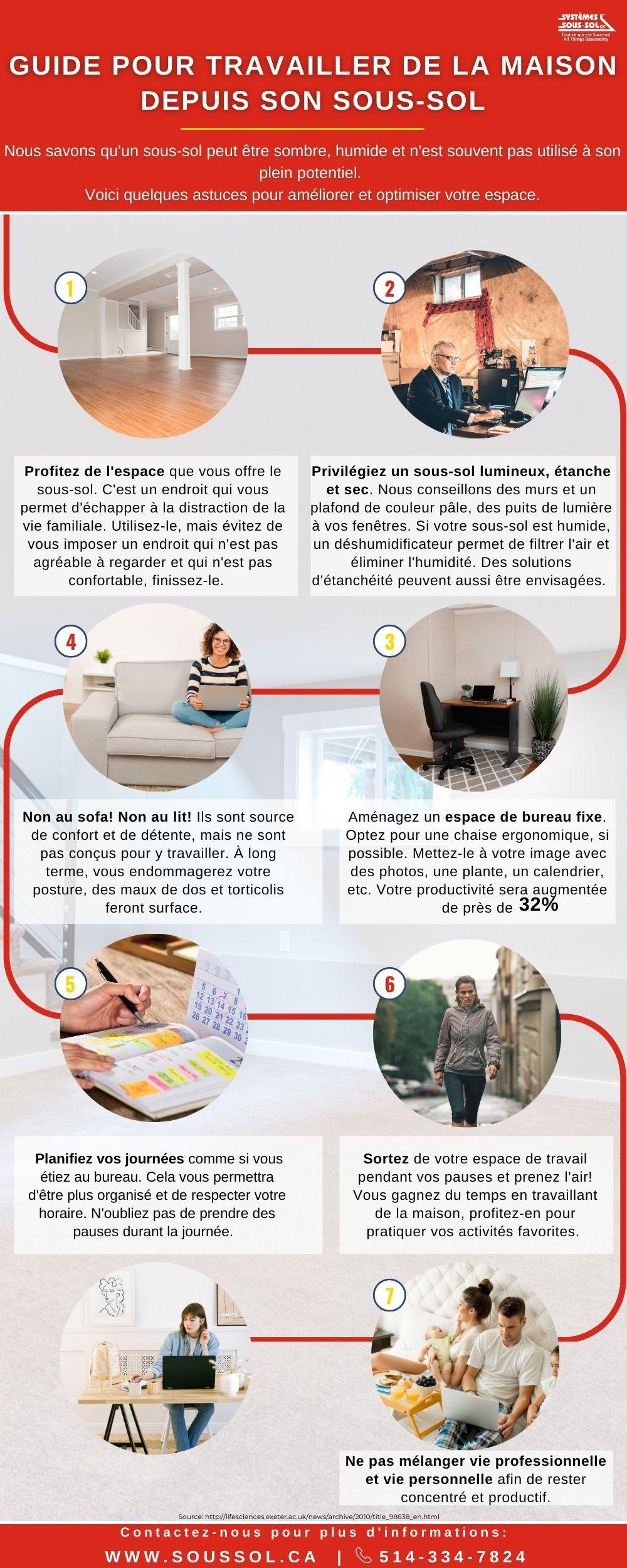 Guide pour travailler de la maison depuis son sous-sol