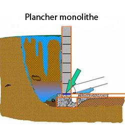 Fondation monolithique