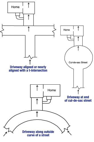 Diagram of the three primary causes of street creep in Fairmont
