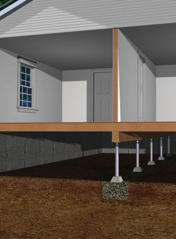 Animation of crawl space jack posts in Guelph, ON