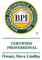 Business Performance Institute (BPI)