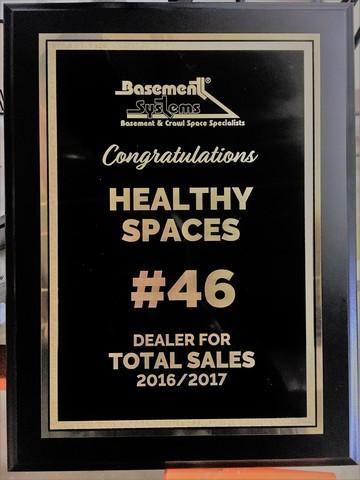 Dealer for Total Sales 2016/2017