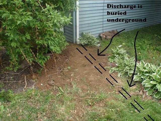 Downspout extensions are a great way to get rain water away from your DE foundation