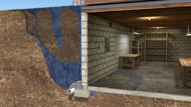 It's Time to Waterproof Your Wet Basement!