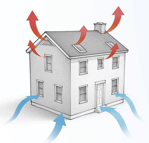 Indoor Air Quality Control (Stack Effect)