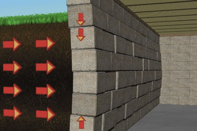 Bowing Walls: How to fix them