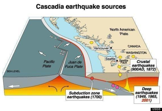 Oregon is prone to many natural disasters, most notable earthquakes such as the Cascadia Quake. When