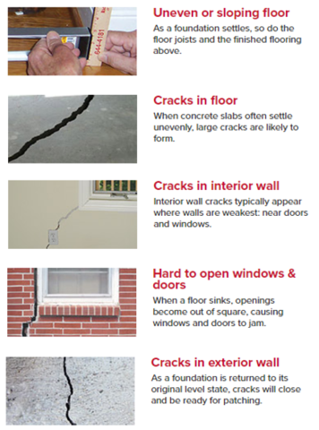 How Lack Of Rain Can Effect Your Home\'s Foundation - Image 4