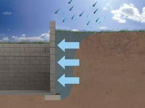 wall failure caused by hydrostatic pressure - an illustration