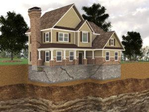 How Foundation Soils Affect Your Foundation
