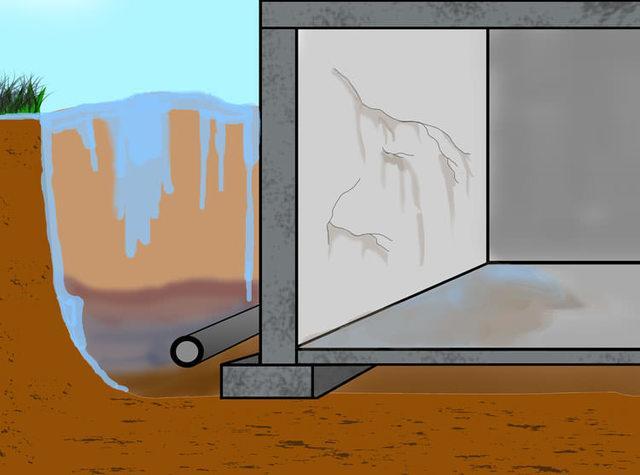 How A Basement Leaks